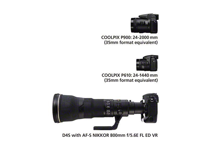 the best attitude details for special section COOLPIX P900 – Digital Compact Cameras - Nikon Morocco